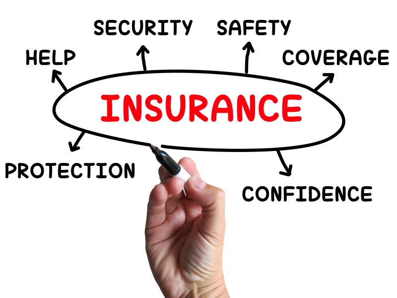 8613741-insurance-diagram-shows-protection-coverage-and-security
